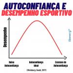 Autoconfiança e desempenho esportivo - Coaching Esportivo - Linhares Coach