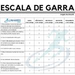 ESCALA DE GARRA - Coaching Esportivo - Linhares Coach